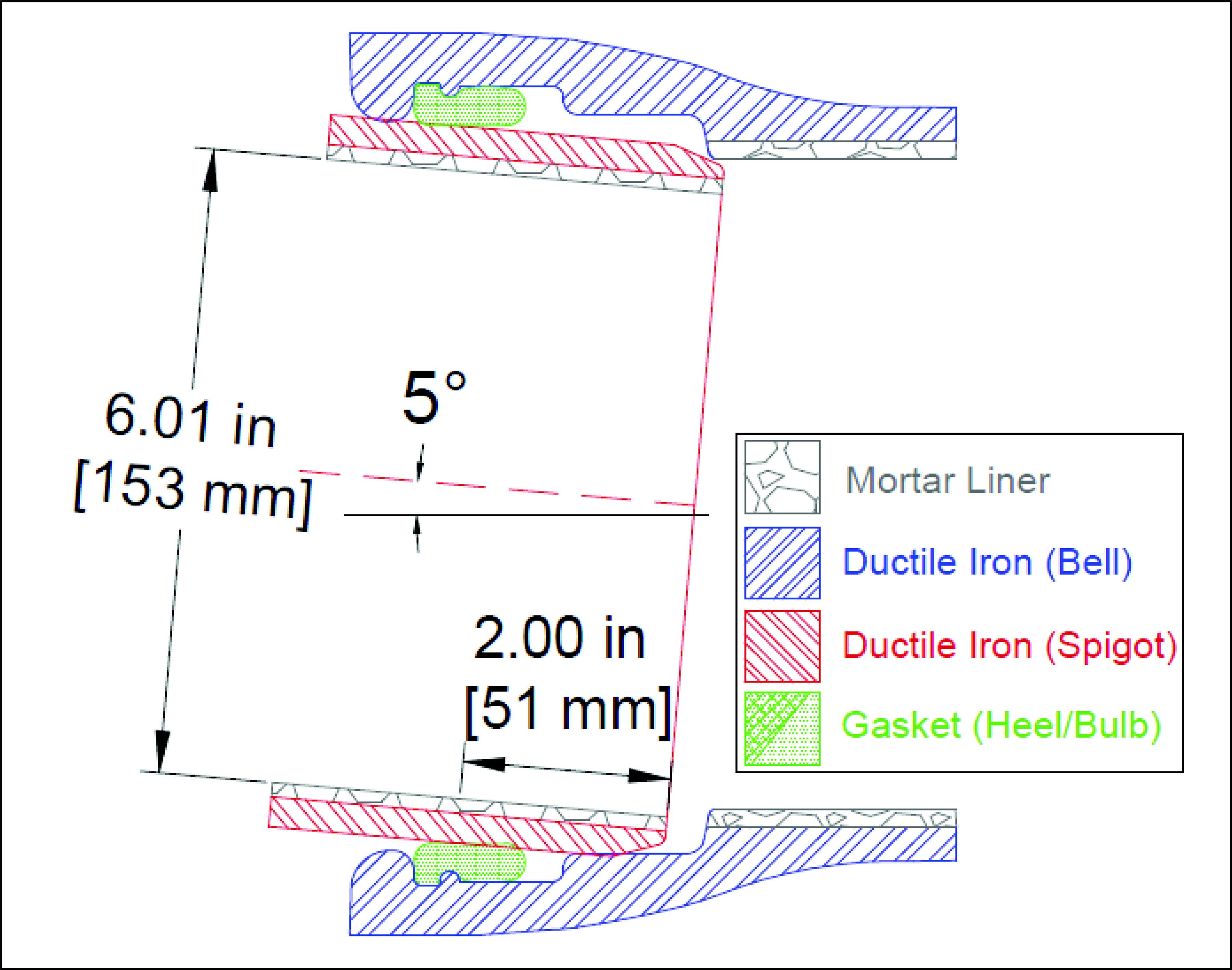 Danger fragile toit SIGNE 150 mm x 200 mm plastique rigide